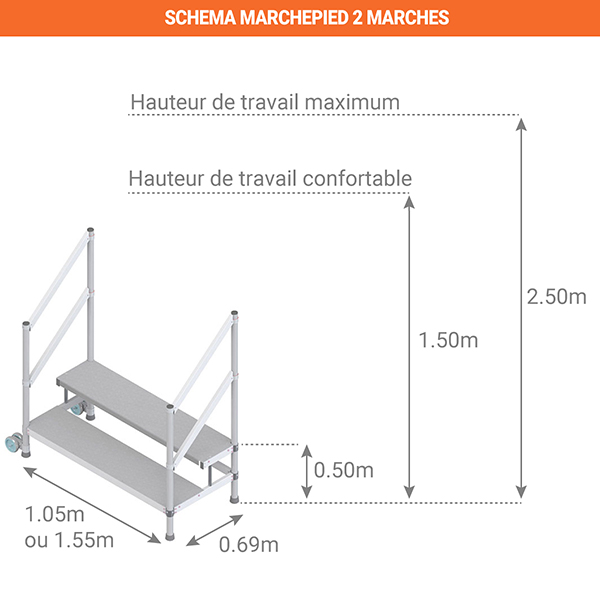 schema marchepied MP RGCL 2marches