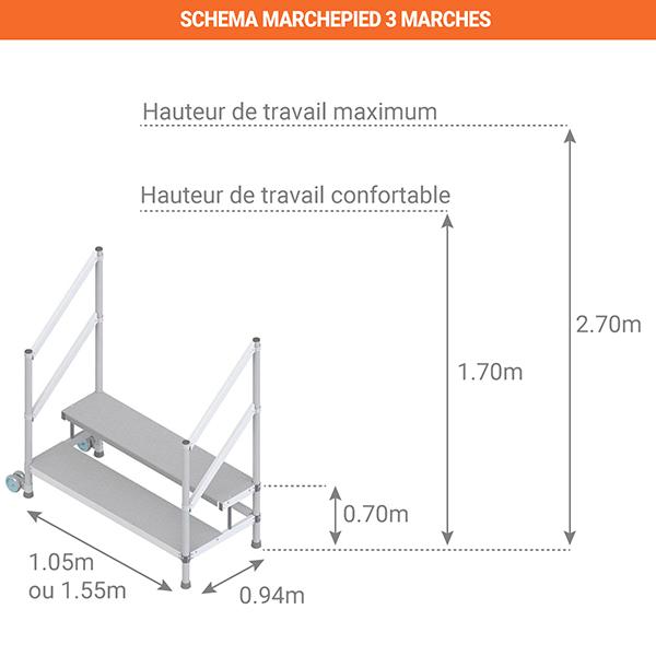 schema marchepied MP RGCL 3marches