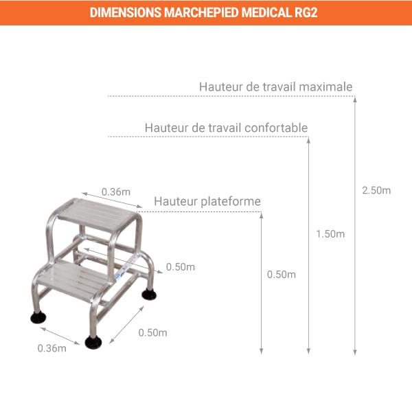 schema marchepied medical RG2