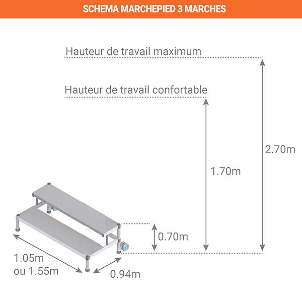 schema marchepied roulant mpr 3marches