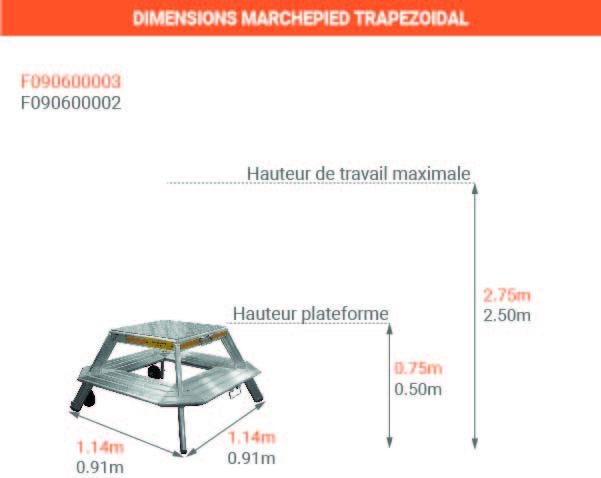 schema marchepied trapezoidal