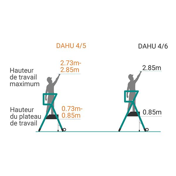 schema plateforme escalier DAHU