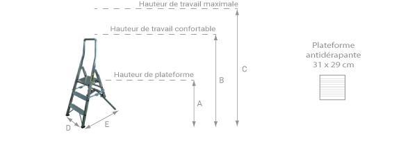 /schema-escabeau-aeronautique.jpg