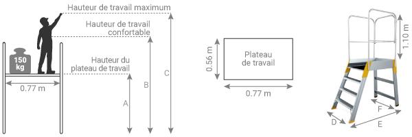 Schéma de l'escabeau grande plateforme 9500