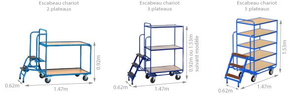 /schema-escabeau-chariot.jpg