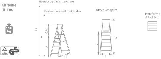schéma de l'escabeau pour escalier