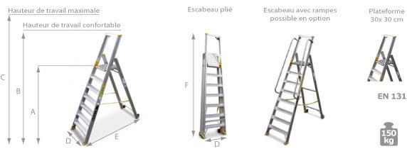 schema de l'escabeau industriel 9300