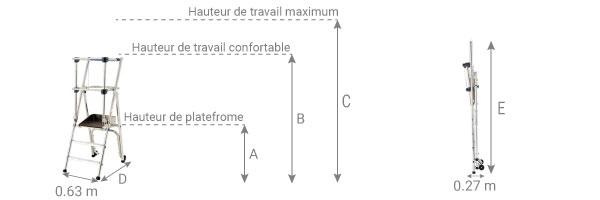 Schéma de la plateforme individuelle roulante Spécial WC