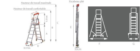 schema de l'escabeau rayonnage