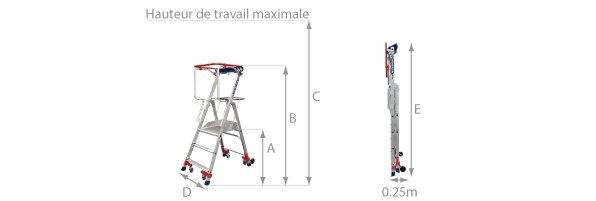 Schéma de l'escabeau de rayonnage Wheelys