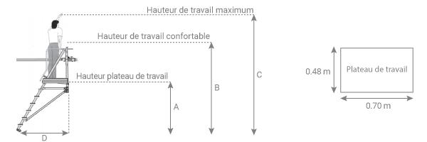 schema de l'escabeau roulant sur rail