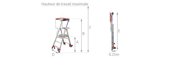 Schéma de l'escabeau roulant Wheelys
