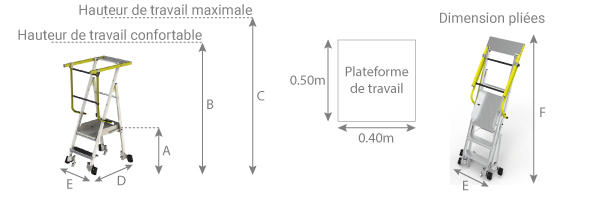 Schéma du PIRL Aluminium Pickly