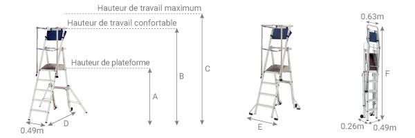 Schéma du PIRL Pliant Raptor
