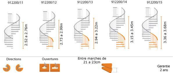 Escalier helicoidal metal en vente - Dimension escalier helicoidal ...