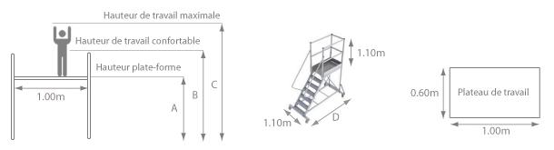 schema escalier roulant