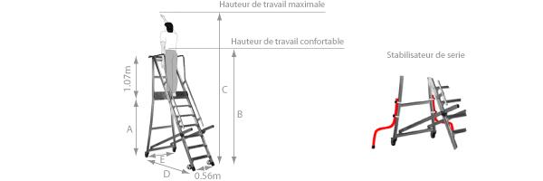schema escalier roulant2