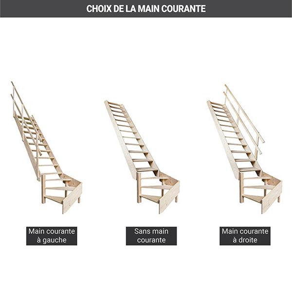 choix main courante escalier meunier MSS MSW L