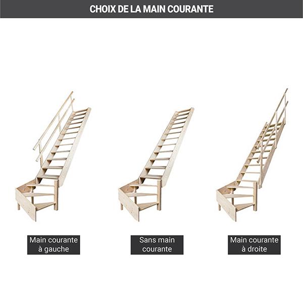 choix main courante escalier meunier MSS MSW R