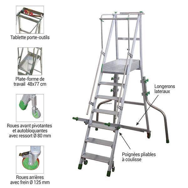 details escalier roulant CA