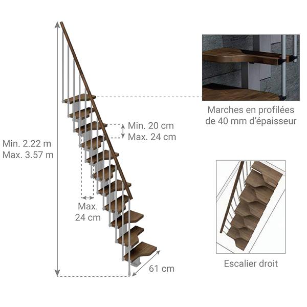 diemnsions escalier gain de place I