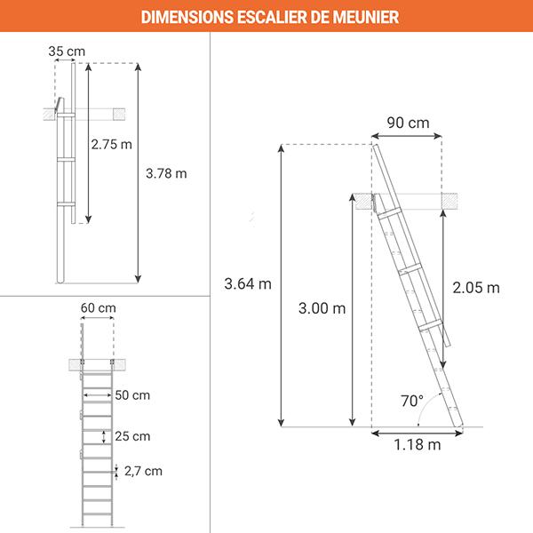 dimension escalier meunier msp
