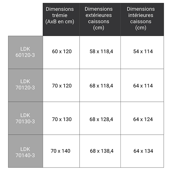 dimensions complementaires LDK 305