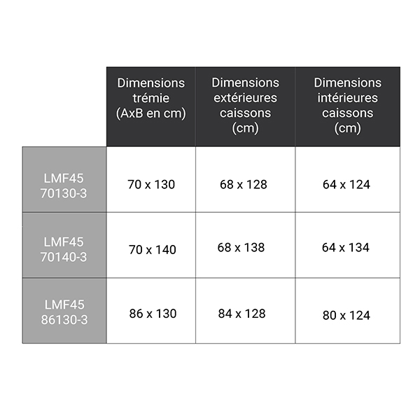 dimensions complementaires LMF45 305