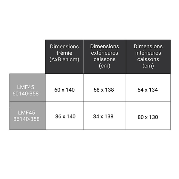 dimensions complementaires LMF45 358