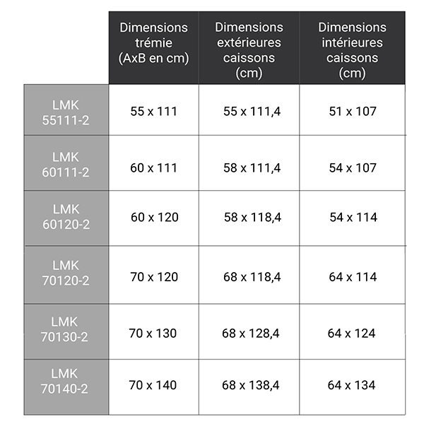 dimensions complementaires LMK 280