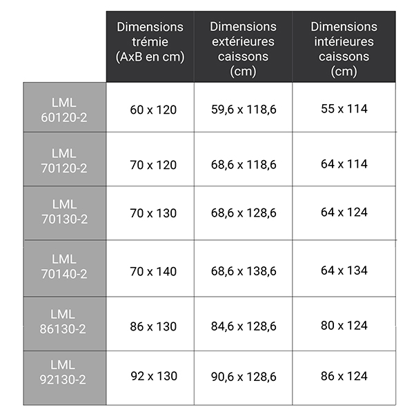 dimensions complementaires LML 280