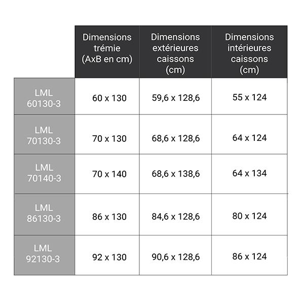 dimensions complementaires LML 305