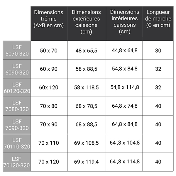 dimensions complementaires LSF 300