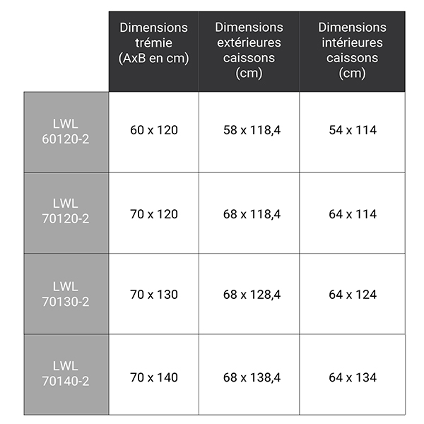 dimensions complementaires LWL 280