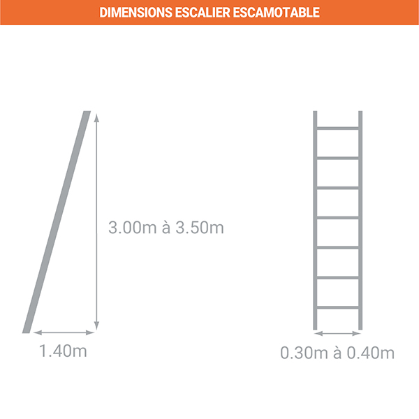 dimensions echelle escamotable TER 60