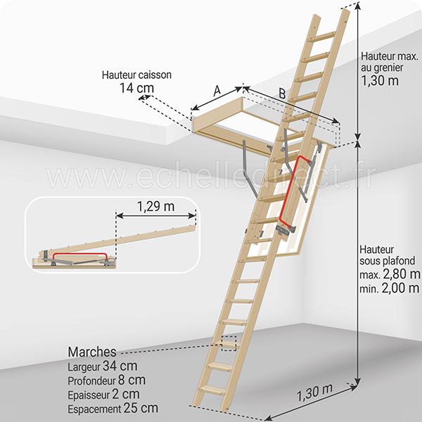 dimensions escalier escamotable LDK 280