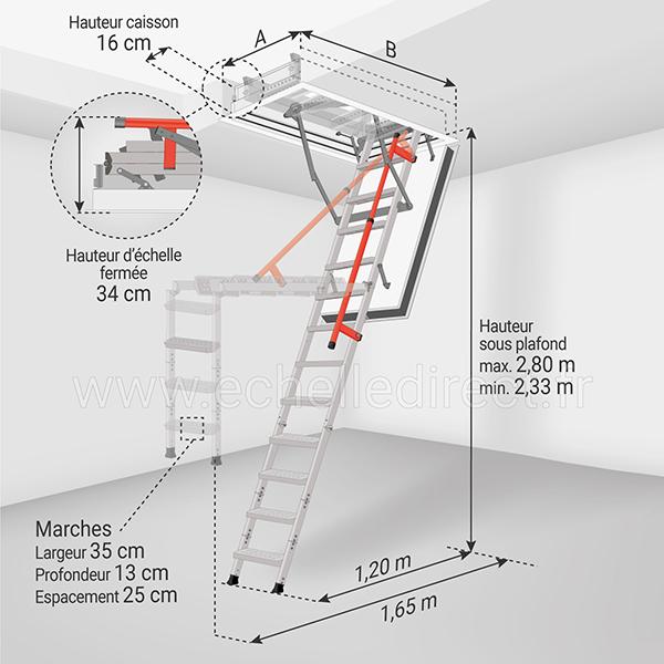 dimensions escalier escamotable LMF120 280