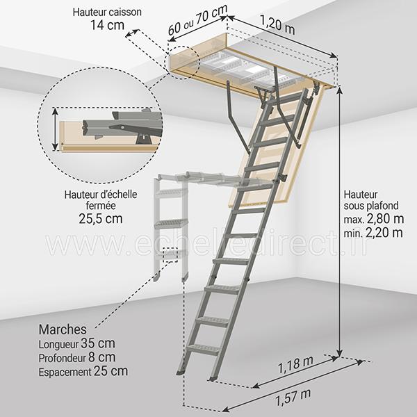 dimensions escalier escamotable LMS 280
