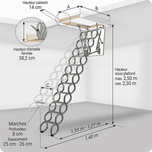 dimensions escalier escamotable LSZ 230