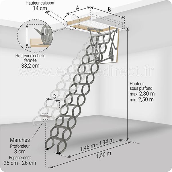 dimensions escalier escamotable LSZ 250