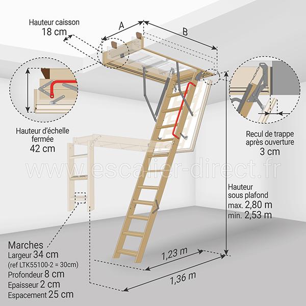 dimensions escalier escamotable LTK 280 100