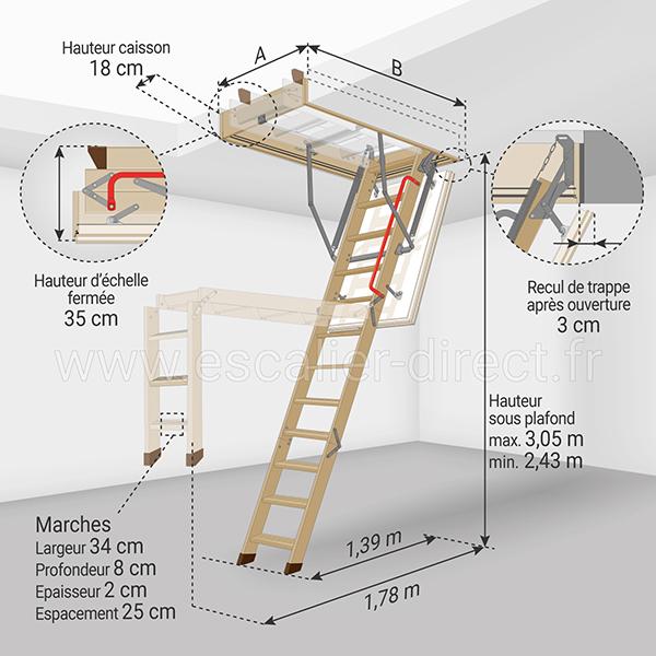 dimensions escalier escamotable LTK 305