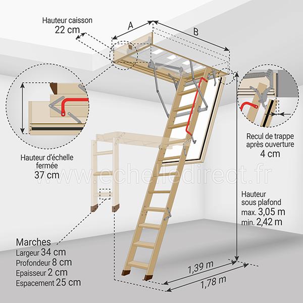 dimensions escalier escamotable LWF 305