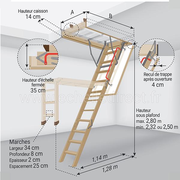 dimensions escalier escamotable LWK 280 94100