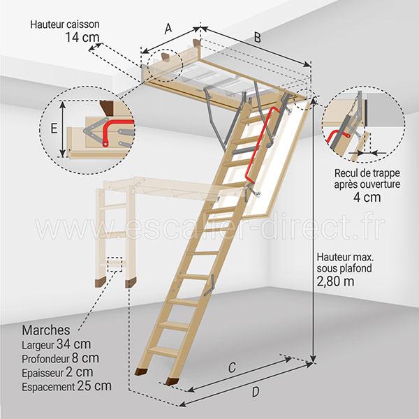 dimensions escalier escamotable LWK 280