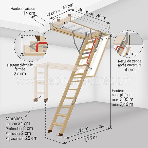 dimensions escalier escamotable LWK 305