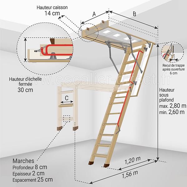 dimensions escalier escamotable LWL 280