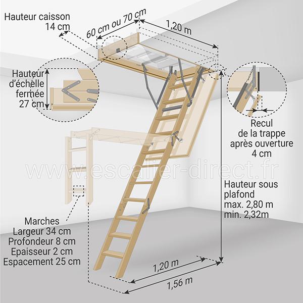 dimensions escalier escamotable LWS 280