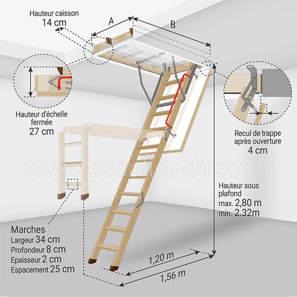 dimensions escalier escamotable LWZ 280