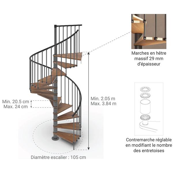 dimensions escalier gain place phola